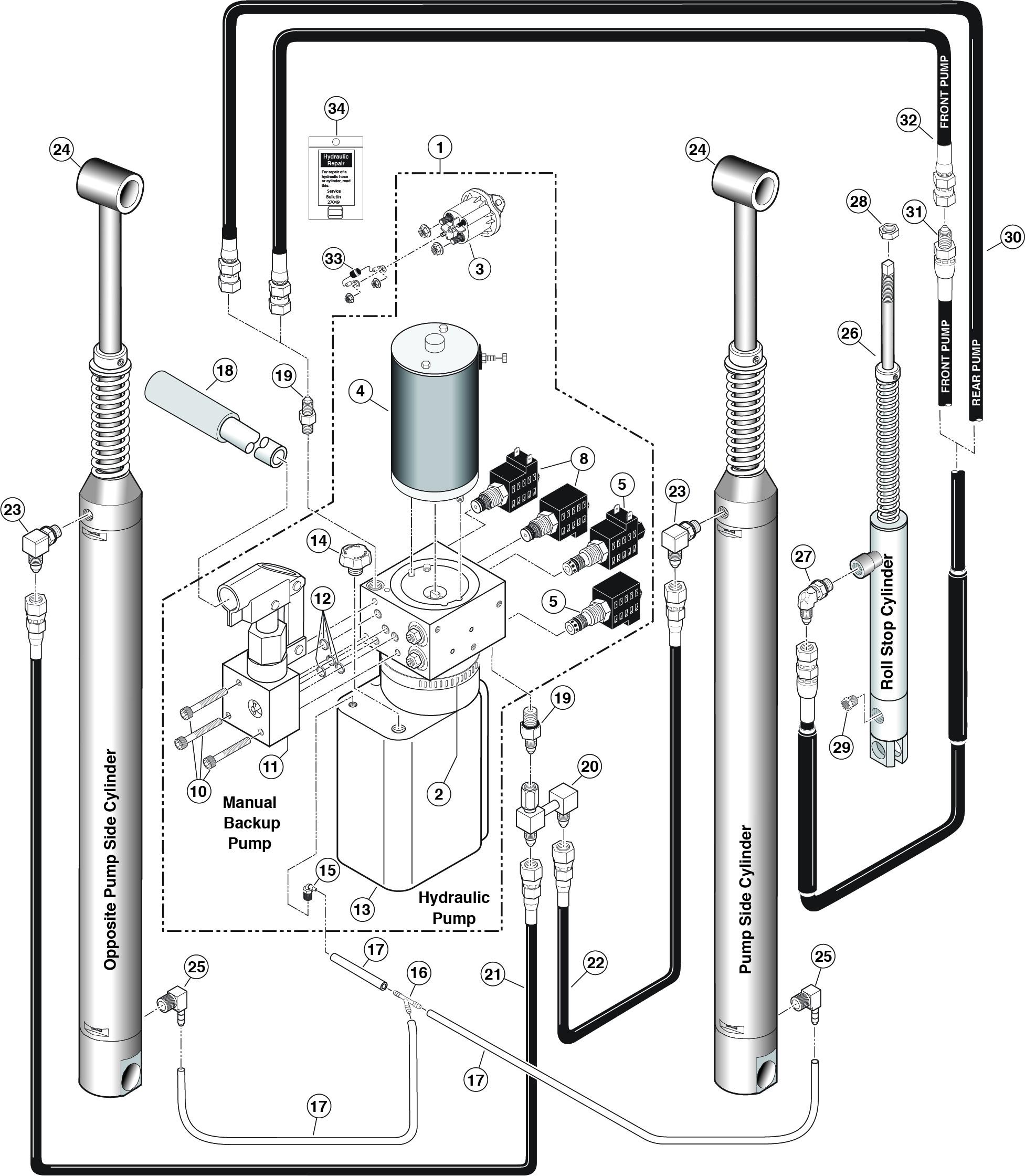 Braun Wheelchair Lift Wiring Diagram New