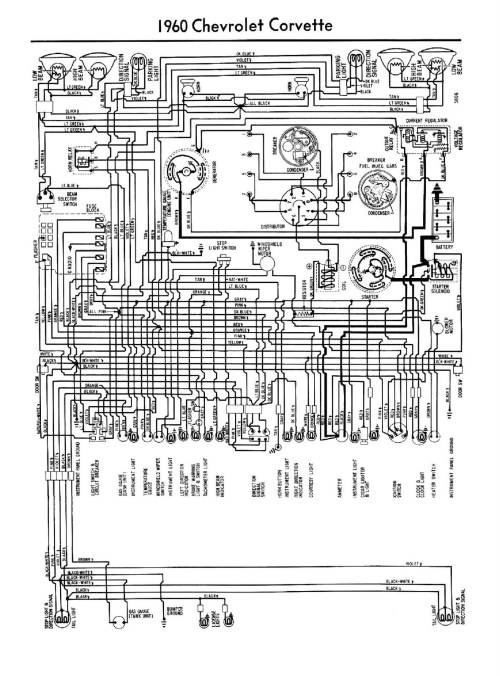 small resolution of 1975 corvette ignition wiring diagram wiring diagrams rh 90 treatchildtrauma de 76 corvette wiring diagram 1984