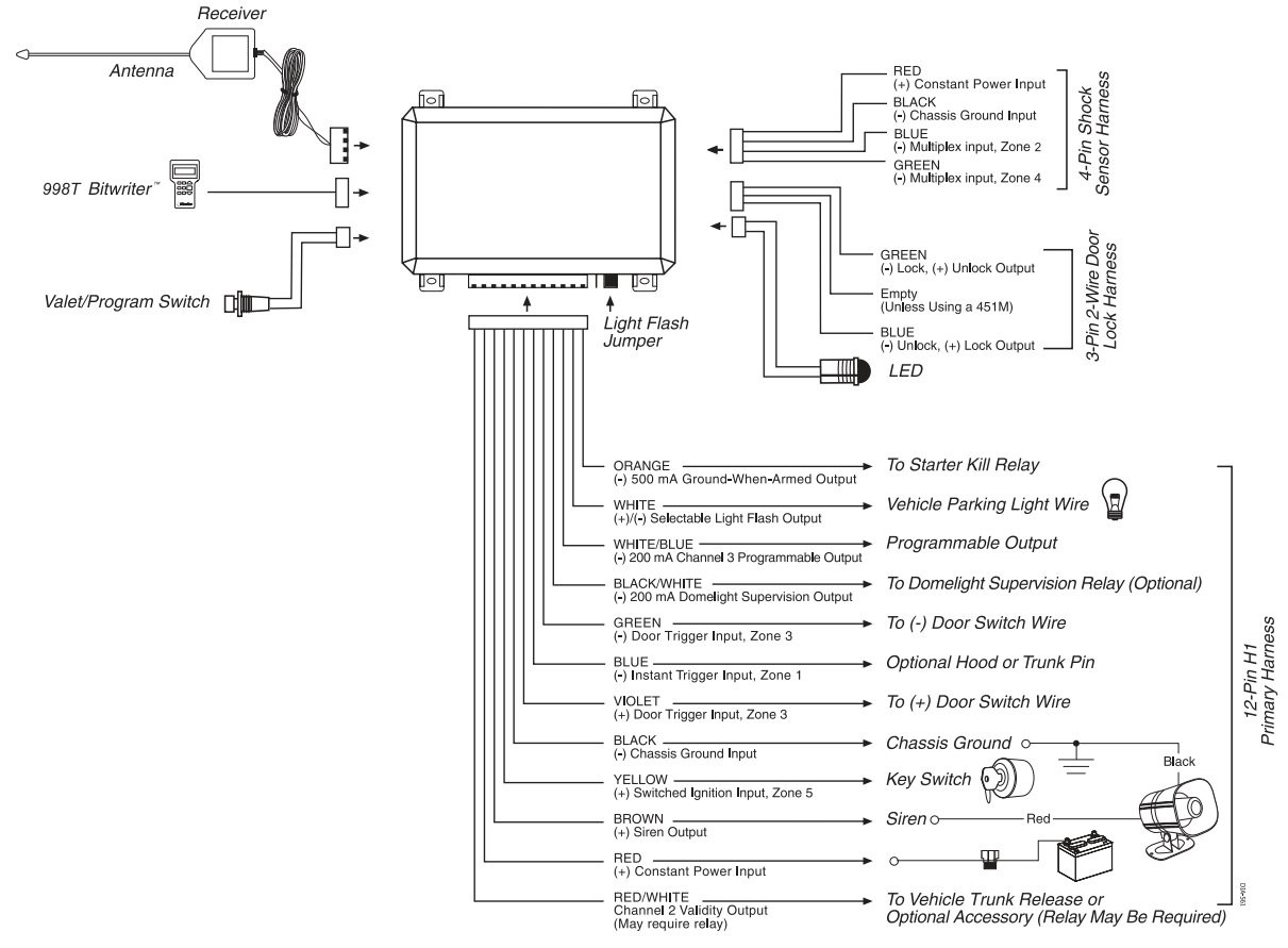 hight resolution of car alarm wiring diagram wiring diagram image car alarm wiring diagram