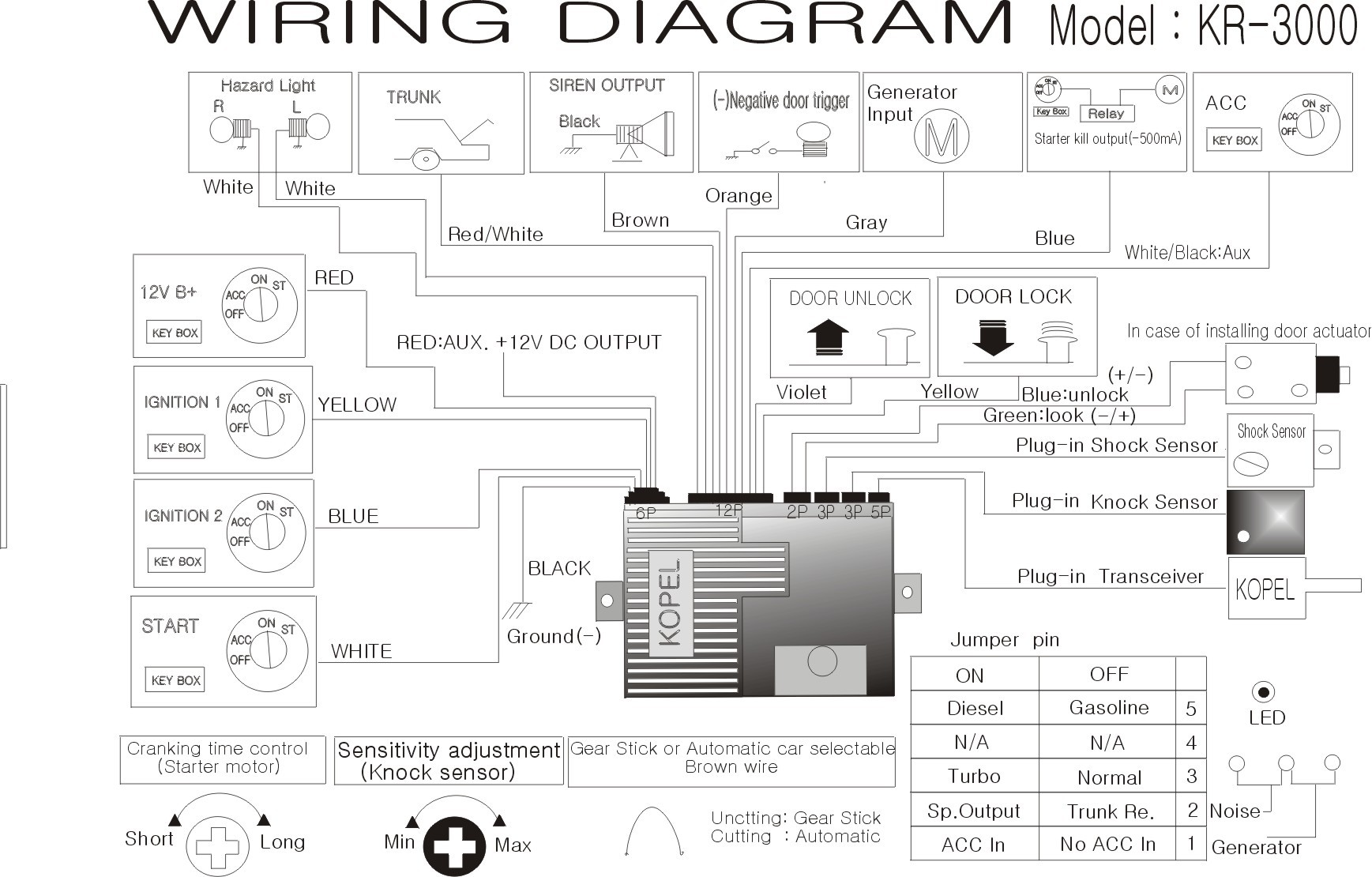 car alarm wiring diagram toyota sub panel separate ground image