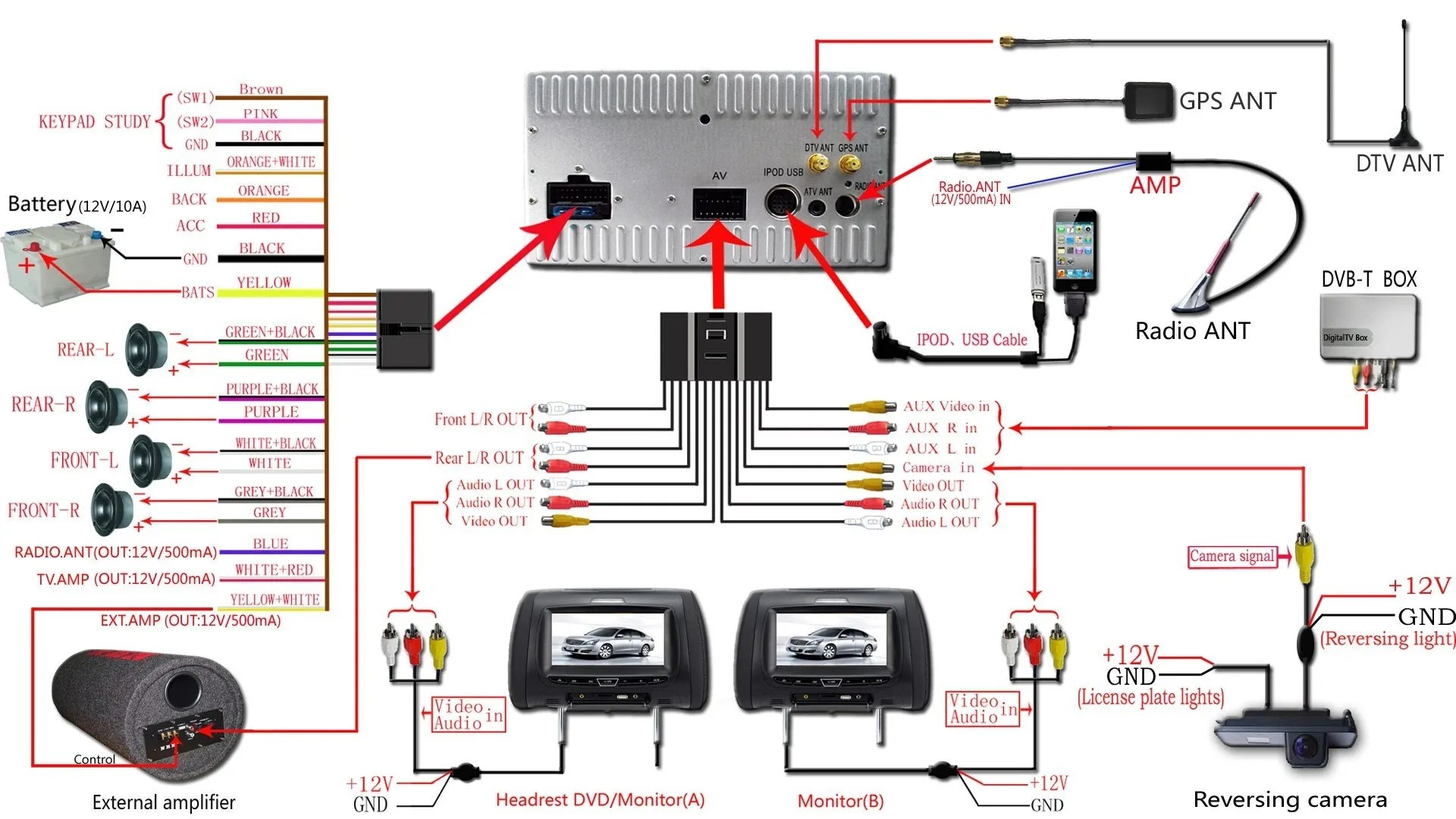 hight resolution of car stereo wiring diagram strong on installation with sony radio marine xplod ford