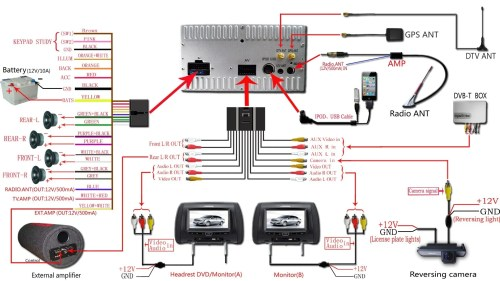 small resolution of car stereo wiring diagram strong on installation with sony radio marine xplod ford