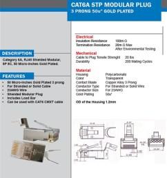ez rj45 cat 6 connector wiring diagram ideal cat 6 [ 929 x 1050 Pixel ]