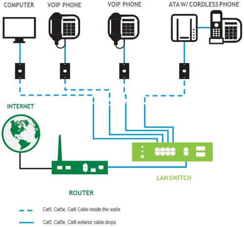 small resolution of centurylink dsl router wiring diagram best site wiring dsl splitter wiring diagram dsl jack wiring