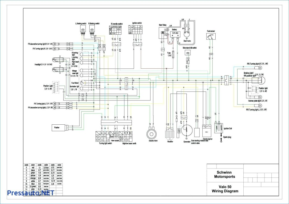 medium resolution of roketa 250 go kart wiring diagram wiring libraryroketa 250 atv wire diagram wire data rh powerwash