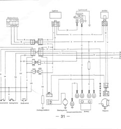 honda atv wiring diagram wiring diagram article [ 2115 x 1555 Pixel ]
