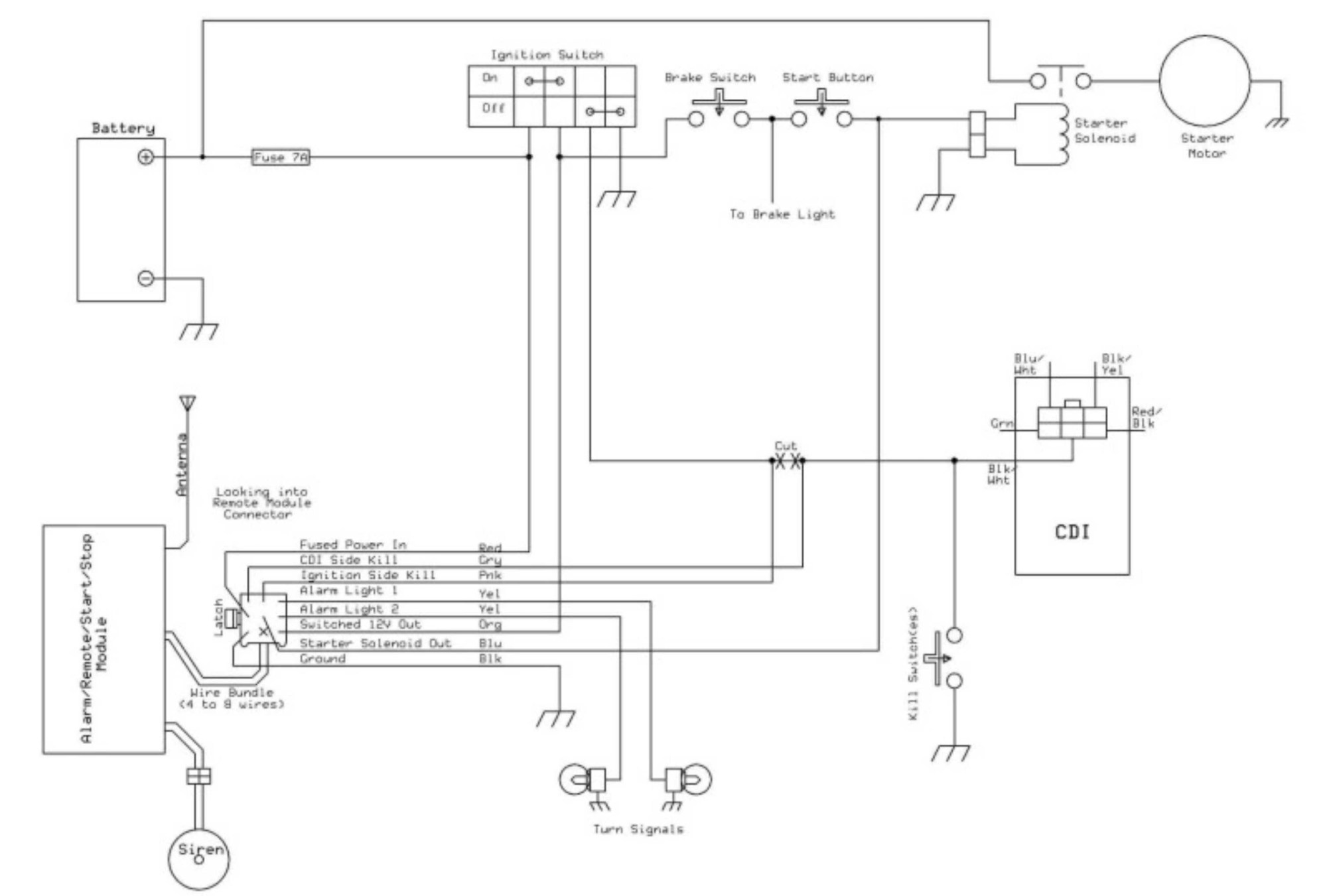 hight resolution of mini harley 43cc scooter wiring diagram detailed harley wiring diagram for dummies basic chopper wiring diagram