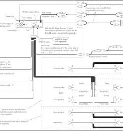pioneer diagram wiring deh x6700bt wiring diagrams schematics deh pioneer x6600bs wiring deh diagram pioneer x6600bs [ 1224 x 869 Pixel ]