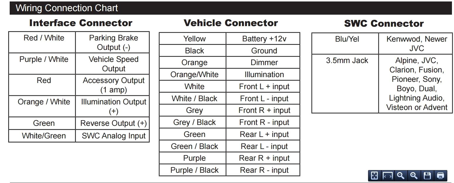 hight resolution of captivating pioneer deh p3800mp wiring diagram contemporary best striking