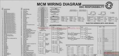 small resolution of ddec wiring diagram 111 free download wiring diagram schematic myddec 3 wiring diagram wiring diagram ddec