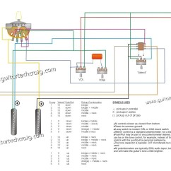 Dimarzio Humbucker Wiring Diagram 1988 Ezgo Marathon For Dp216 Library