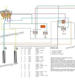dimarzio wiring diagram elegant wiring diagram image [ 1024 x 768 Pixel ]