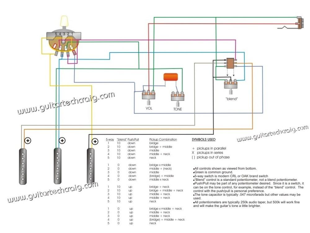 medium resolution of dimarzio wiring diagram elegant wiring diagram image
