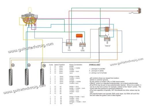 small resolution of dimarzio wiring diagram elegant wiring diagram image