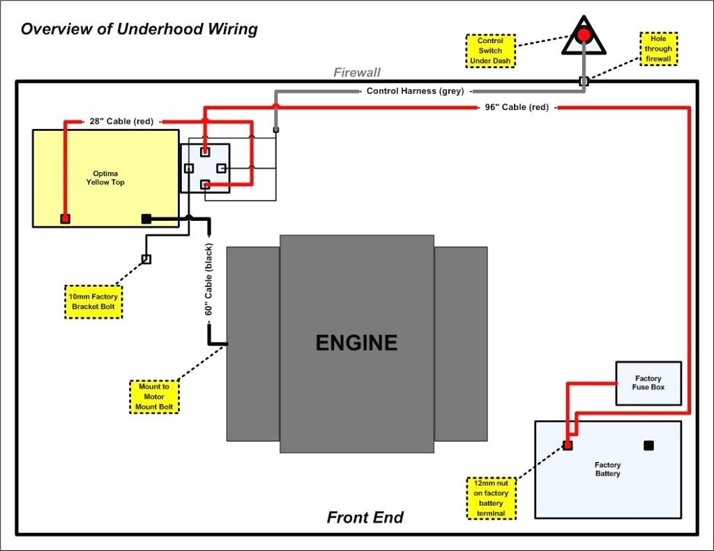 b16a obd0 wiring diagram 4 falten methode jackson pollock harness xdm280bt to obd1 conversion
