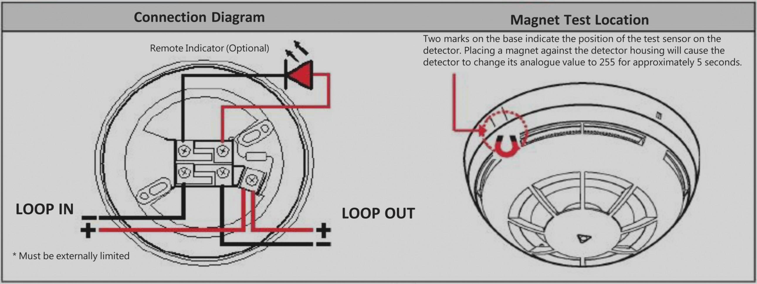 Kidde fire alarm and carbon monoxide detector manual
