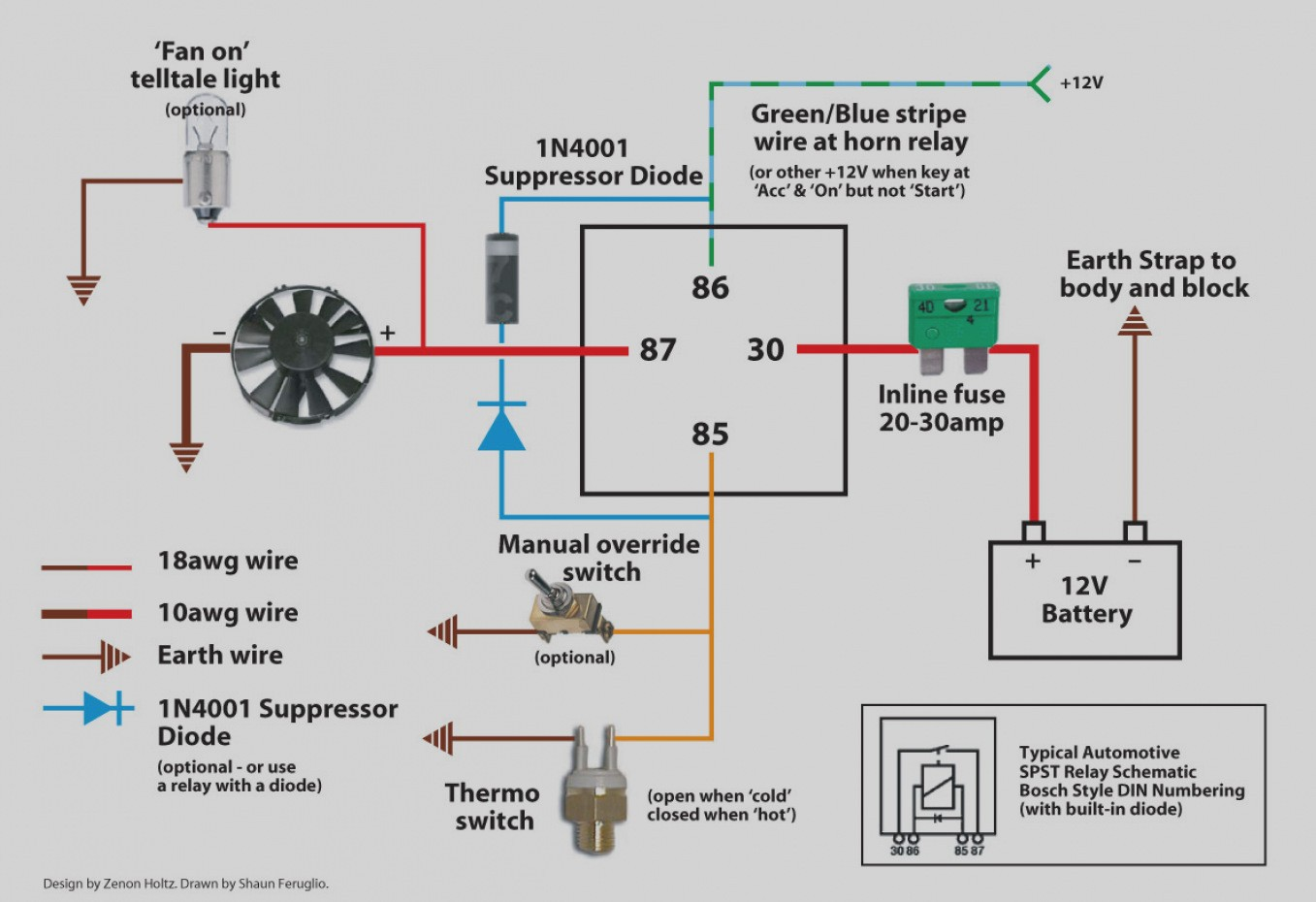 hight resolution of linear actuator wiring diagram wiring solutions 12v linear actuator wiring diagram at 12v linear actuator wiring
