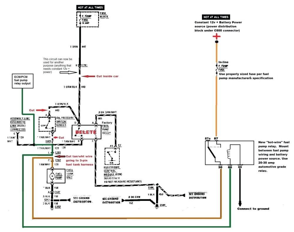 medium resolution of 84 corvette fuel pump wiring diagram schematic circuit wiring and rh bdnewsmix com 1987 corvette engine