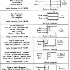 Electric Scooter Motor Controller Wiring Diagram John Deere Stx38 Yellow Deck Scoobug Best Library