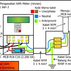 Meter Box Wiring Diagram Nz Stihl Br 600 Carburetor Kwh Best Library Solutions House For