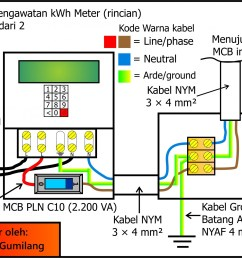 meter box wiring diagram nz wiring solutions meter box installation meter socket [ 1920 x 1361 Pixel ]