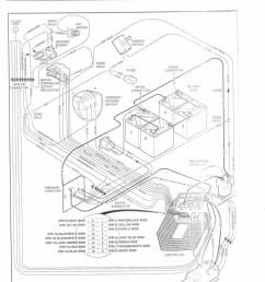 1986 club car wiring diagram wiring diagram club car carburetor diagram club car xrt parts diagram [ 1200 x 1425 Pixel ]