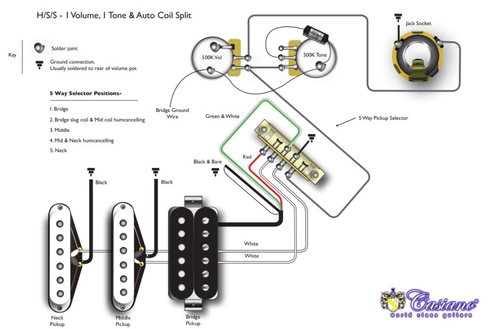 medium resolution of fender hm strat wiring diagram wiring diagram pass