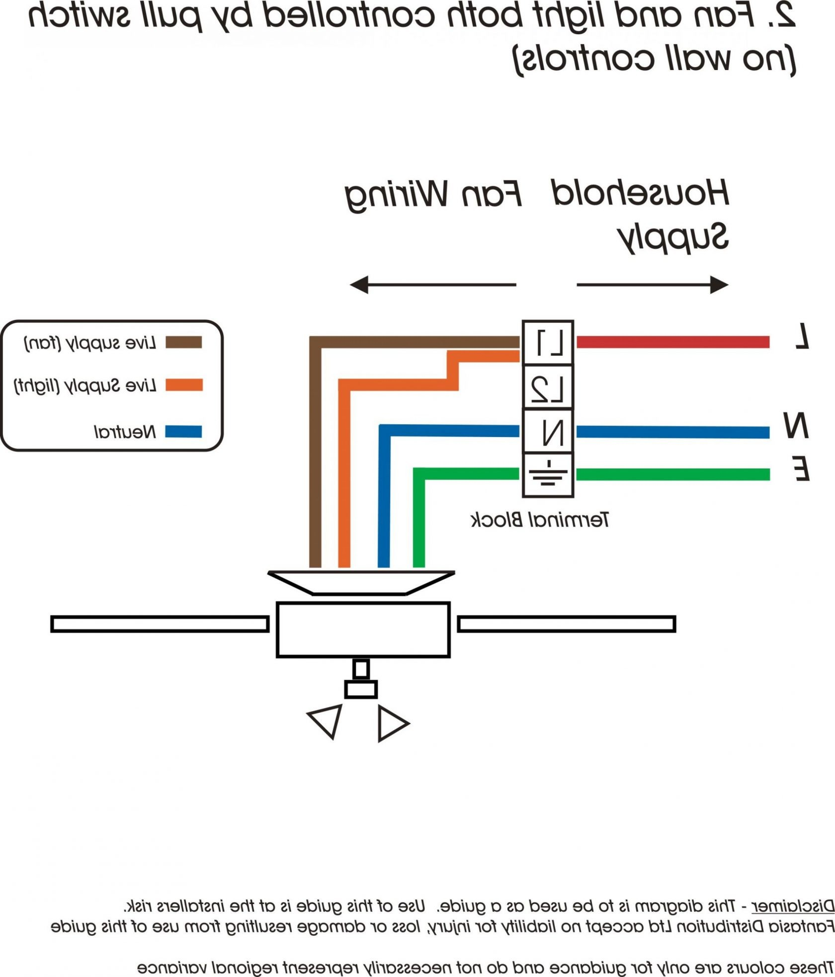 Crossover Cable Wiring Pinout And Diagram