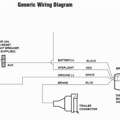 Redline Brake Controller Wiring Diagram 2002 Harley Sportster Ford Image