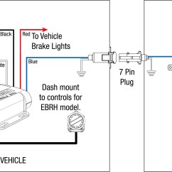 Trailer Brake Controller Wiring Diagram 1955 Chevy Truck Horn Ford Image