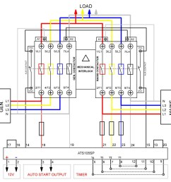 symphony transfer switch wiring diagram 2 wiring library automatic transfer switch wiring diagram free and 150amp [ 1000 x 993 Pixel ]