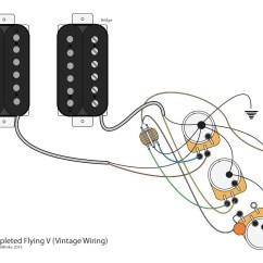 Gibson Guitar Wiring Diagrams High Level Network Diagram Example Explorer Data For Oreo