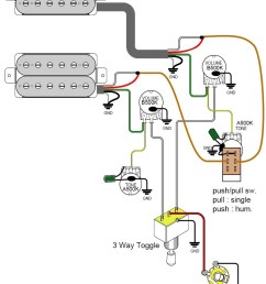 gibson sg wiring diagram push pull wiring library surround sound wire group picture image by tag keywordpictures [ 870 x 1149 Pixel ]