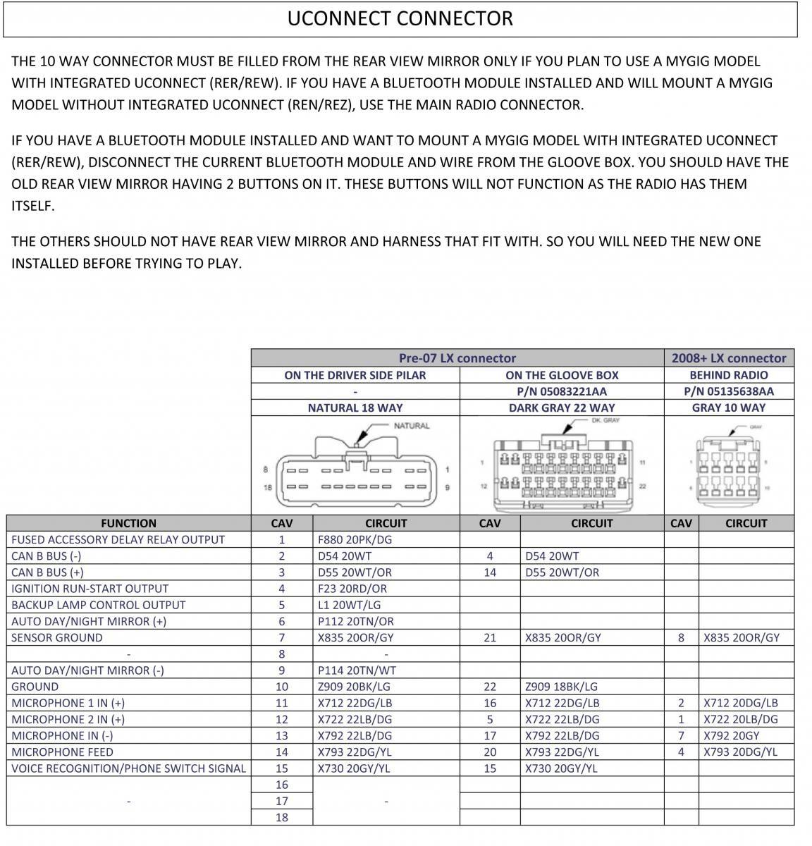 Mygig Wiring Diagram - Wiring Diagram M4 on