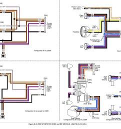 harley diagramanuals source harley davidson softail wiring diagram 98 100 free wiring diagram u2022 rh sportster  [ 1195 x 820 Pixel ]