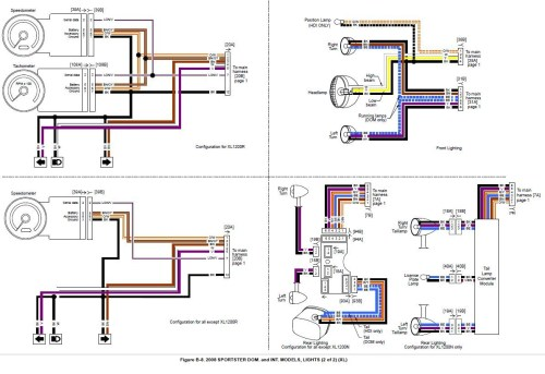 small resolution of harley diagramanuals source harley davidson softail wiring diagram 98 100 free wiring diagram u2022 rh sportster
