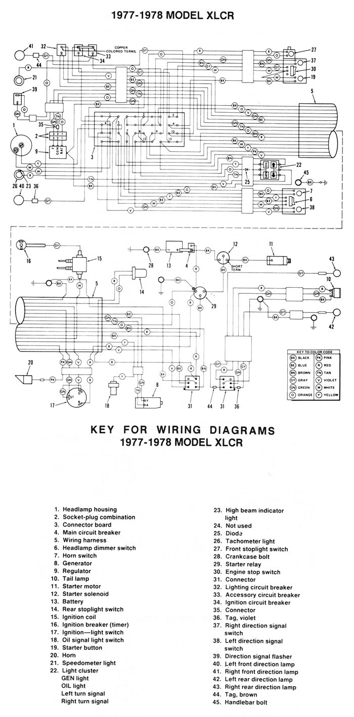 hight resolution of harley 77 sportster wiring harness diagram trusted wiring diagram sportster wiring harness diagram 1977 harley davidson