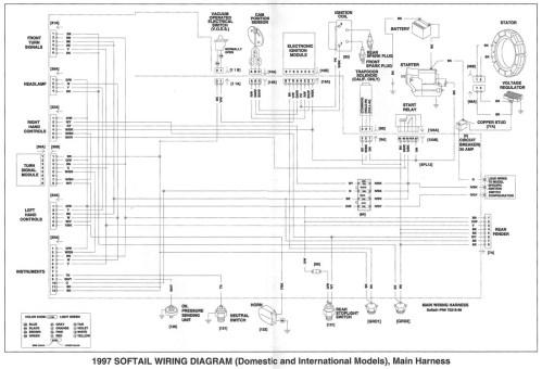 small resolution of wire schematic 99 heritage softail wiring diagram centre wire schematic 99 heritage softail