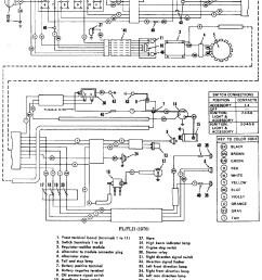 1985 harley davidson fxr wiring diagram [ 1403 x 2339 Pixel ]