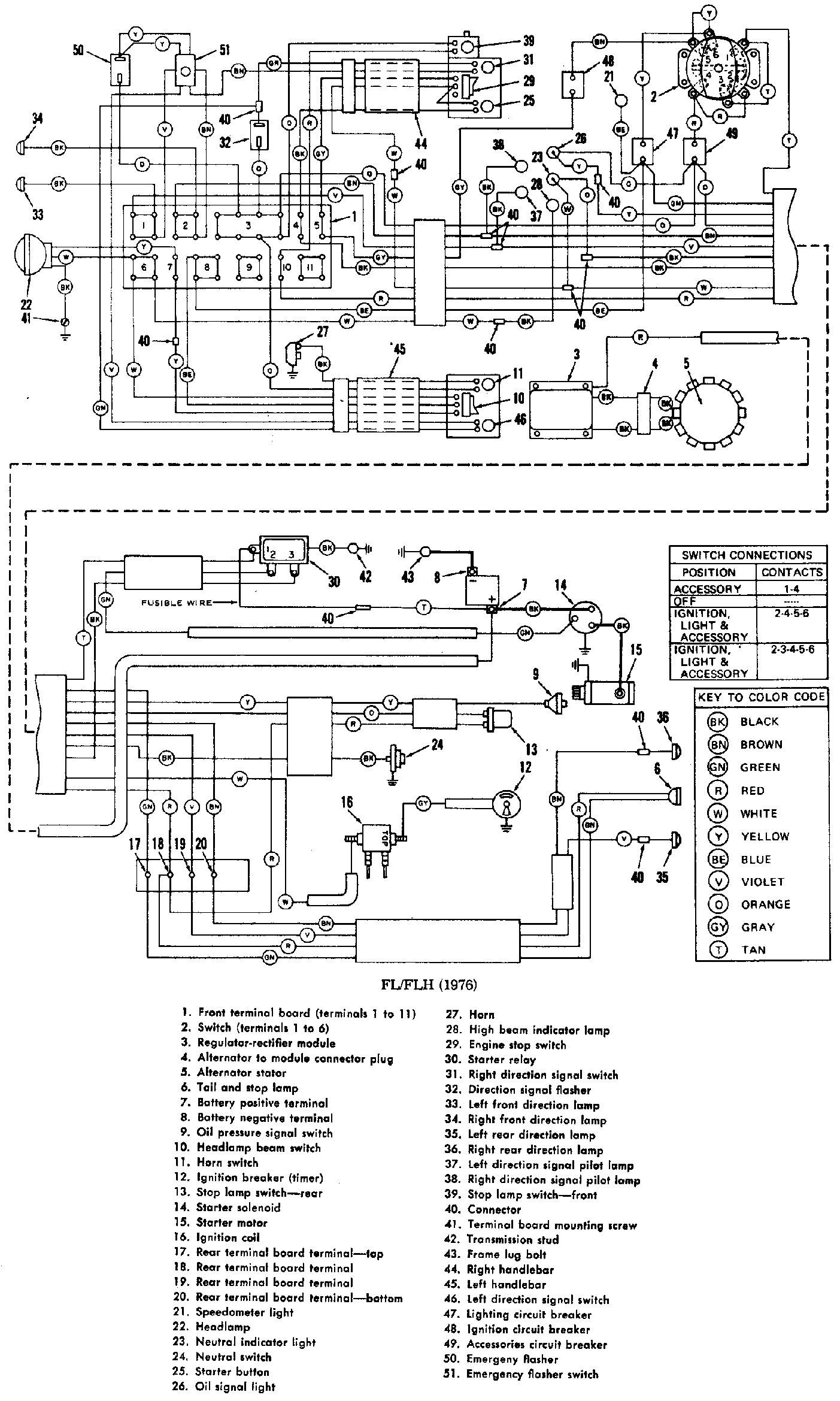 hight resolution of 1985 harley davidson fxr wiring diagram