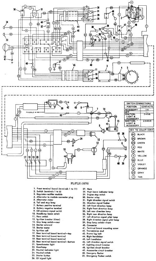 small resolution of 1985 harley davidson fxr wiring diagram
