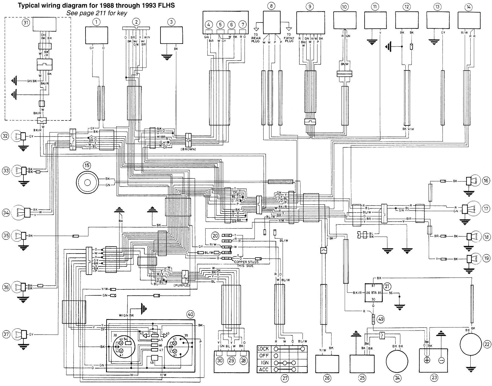 98 Flstc Harley Davidson Motorcycle Diagrams | Wiring Diagram on