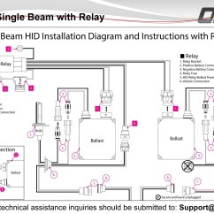 Hid Miniprox Reader Wiring Diagram Rv Diagrams Dodge Library For Ram Product U2022 Running Light