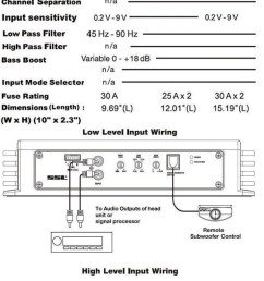 Hifonics Brutus Amp Wiring Diagram. Car Amps Wiring Diagram ... on