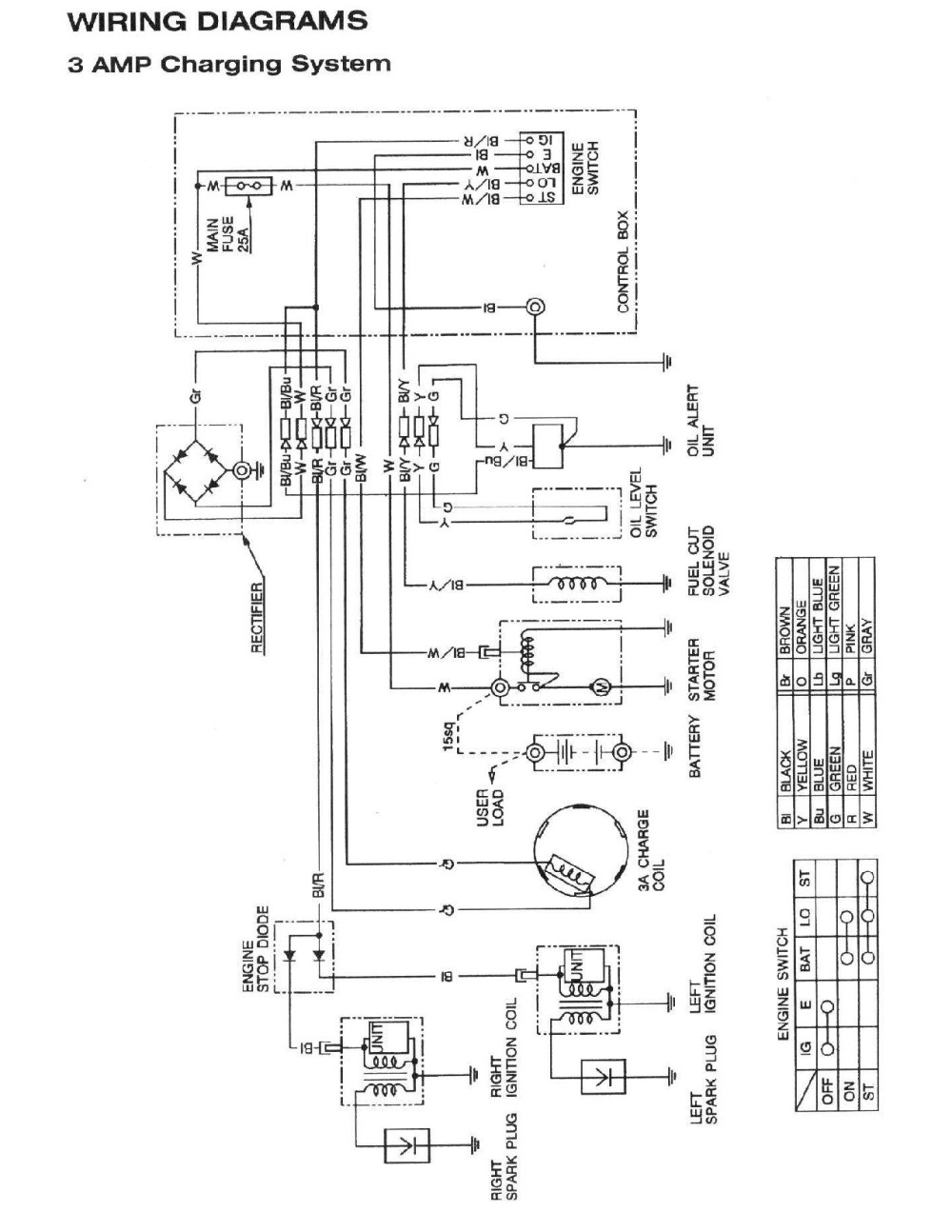 medium resolution of gx390 coil wiring diagram wiring diagram technic honda gx390 charging system wiring