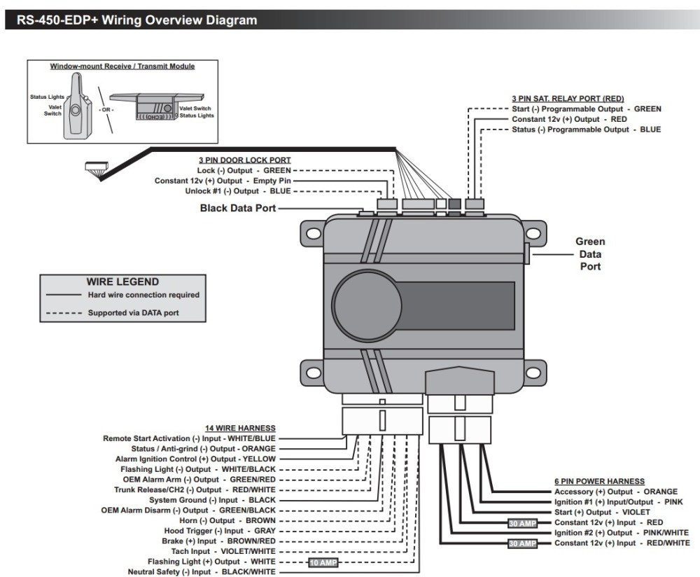 medium resolution of astonishing honda gx390 starter wiring diagram ideas best image