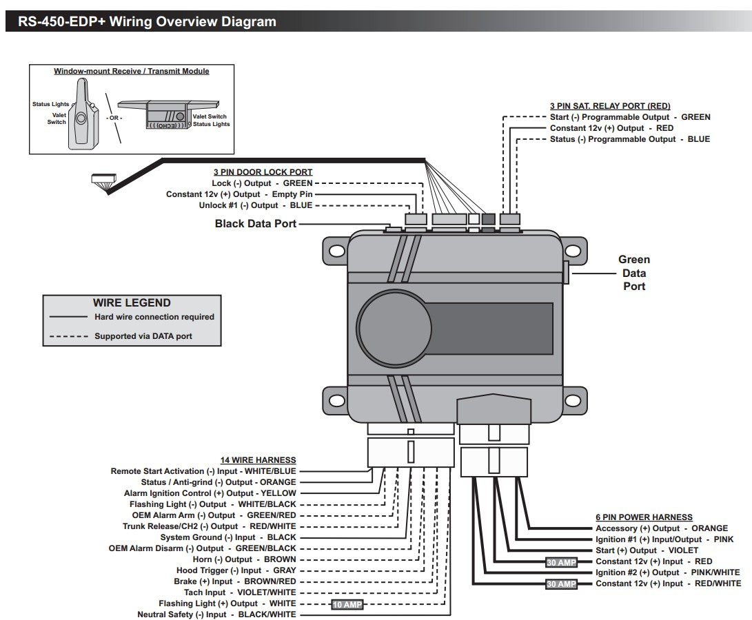 hight resolution of astonishing honda gx390 starter wiring diagram ideas best image