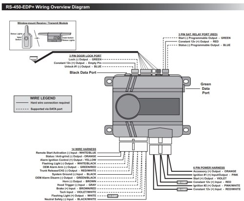 small resolution of astonishing honda gx390 starter wiring diagram ideas best image