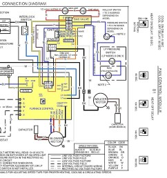 honeywell circuit board wiring diagrams wiring library rh 20 evitta de electric actuator wiring diagram electric [ 993 x 894 Pixel ]