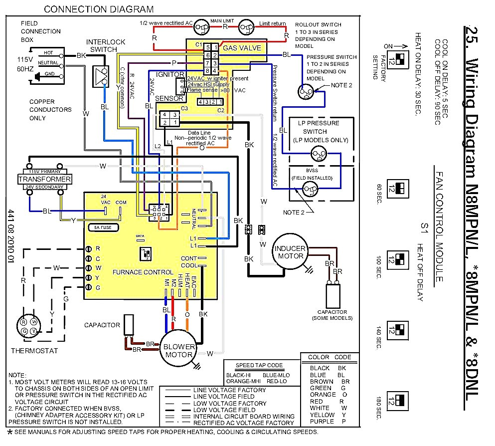 medium resolution of honeywell circuit board wiring diagrams wiring library rh 20 evitta de electric actuator wiring diagram electric